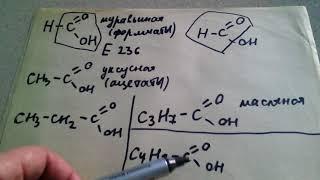 тривиальные названия карбоновых кислот (10 самых простых)