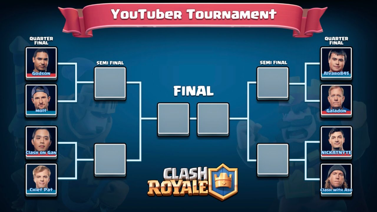 Clash Royale Full Youtuber Tournament Youtube