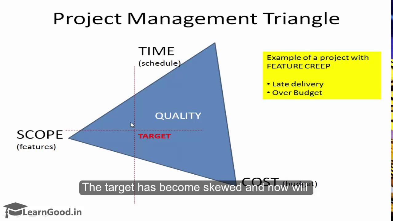 What is Project Triangle?