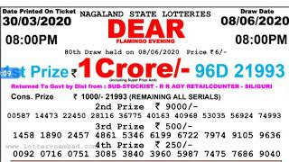 Today's lottery result update this video is totally made on the basis of result,this related to one and only result,other subject is...