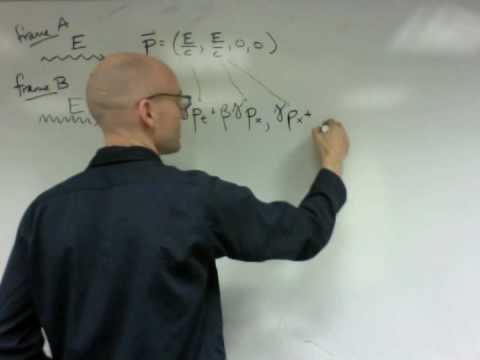NYU Physics I: Relativistic Mechanics (part 9 of 9)