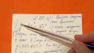 280 (в,г) Алгебра 9 класс. найдите координаты точек пересечения с осями координат графика функции