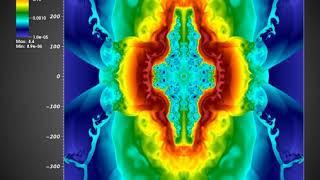 一般想像的爆炸是四面八方擴散,但其實有種不均向的超新星,稱為極超新...