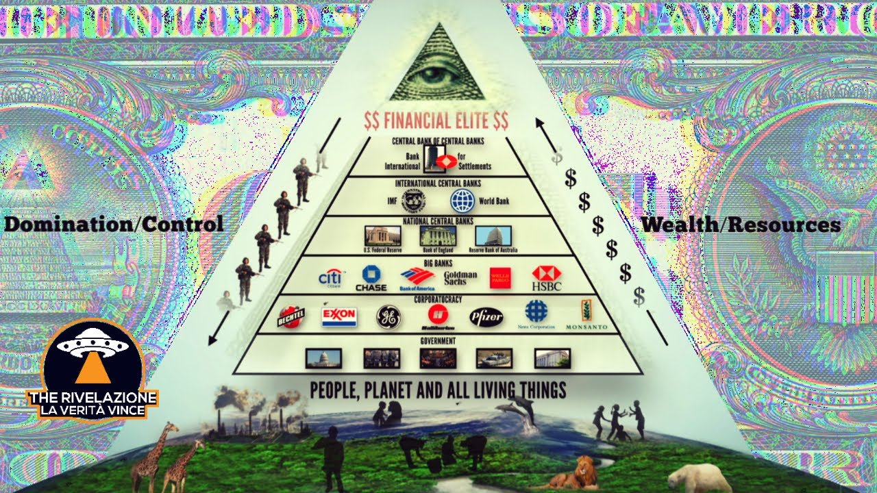 Illuminati e Nuovo Ordine Mondiale - Quello che dobbiamo sapere