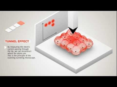 quantum tunnel effect and tunneling microscope