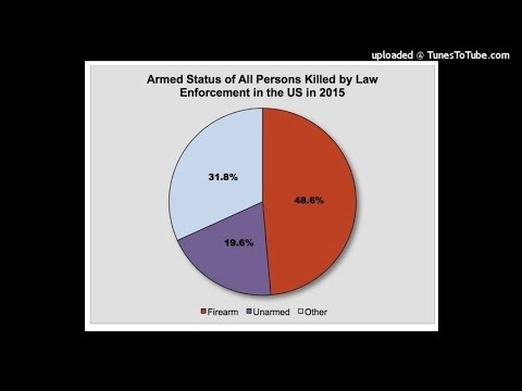 Percentages Show Chicago Police Have Shot and Killed More Unarmed People Than Armed