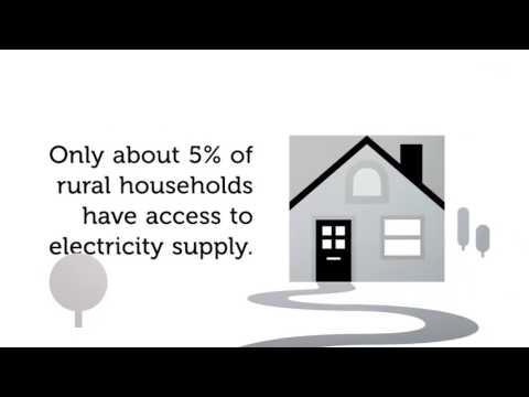 Malawi Electricity Profile