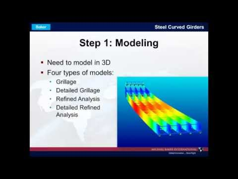 MIDASoft Technical Seminar - Advanced Load Rating Methods for Various Bridge Types