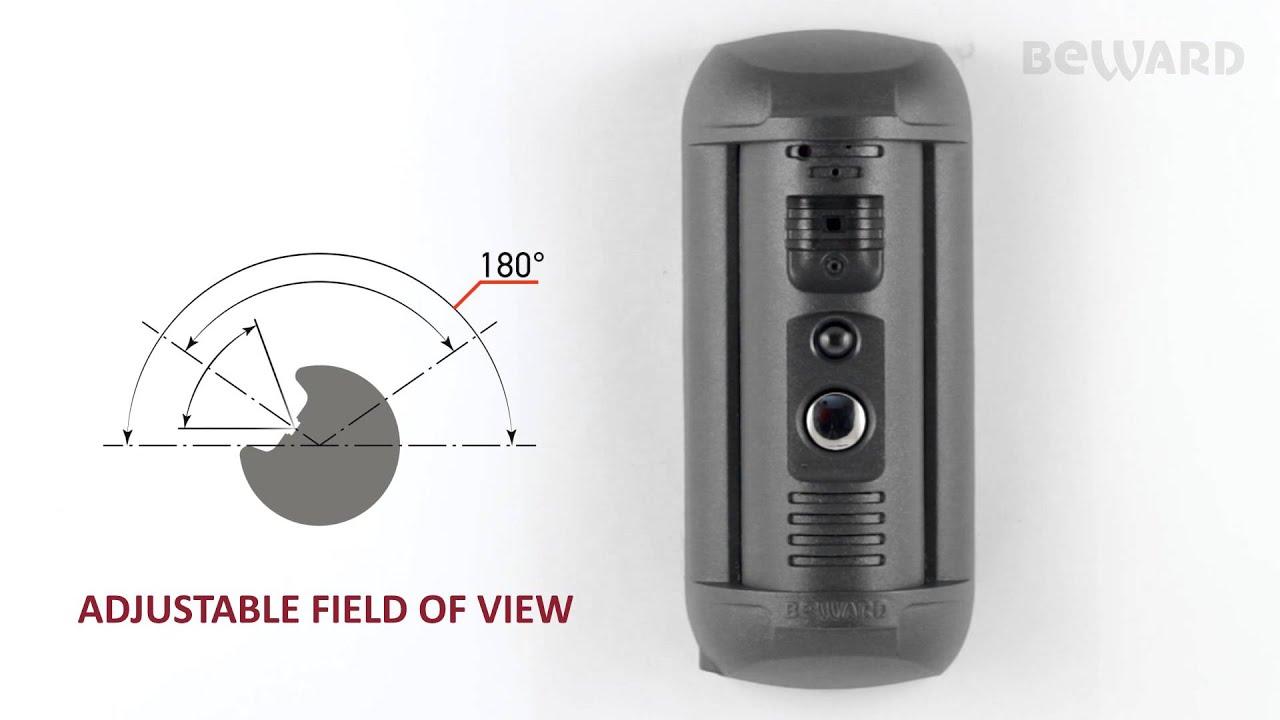 Blue Iris compatible doorbell/intercom/2 way audio | IP Cam Talk