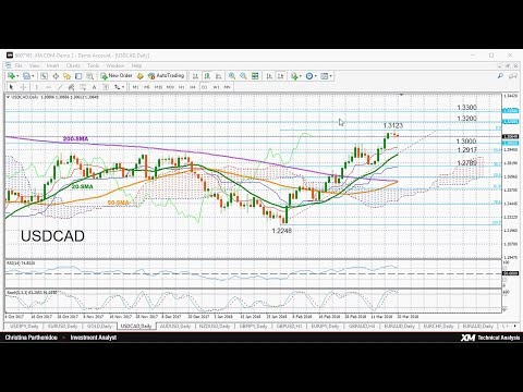 Technical Analysis: 20/03/2018 – USDCAD overbought near nine-month highs