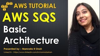 AWS Tutorial  - AWS SQS - Basic Architecture - Part 2 of 7