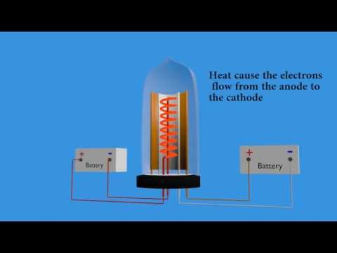 Vacuum tube - Explained and animated with 3d