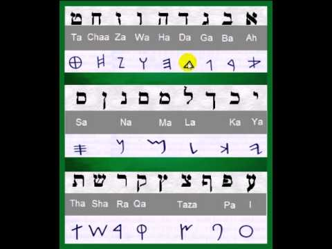 How To Pronounce The Hebrew Alphabet