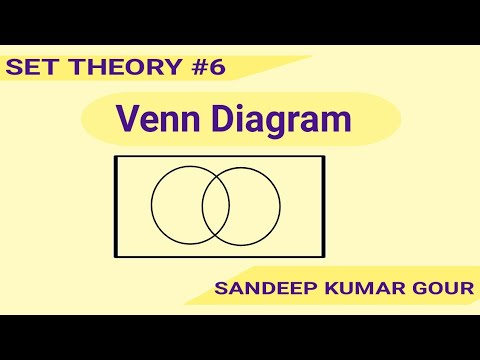 Venn Diagram In Hindi Set Theory Discrete Mathematics Youtube