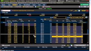 Put Options Lesson 2: How to Sell Puts For Income (DIA)