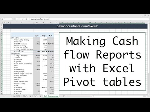 Cash flow Reports in Excel Pivot tables from data on multiple worksheets