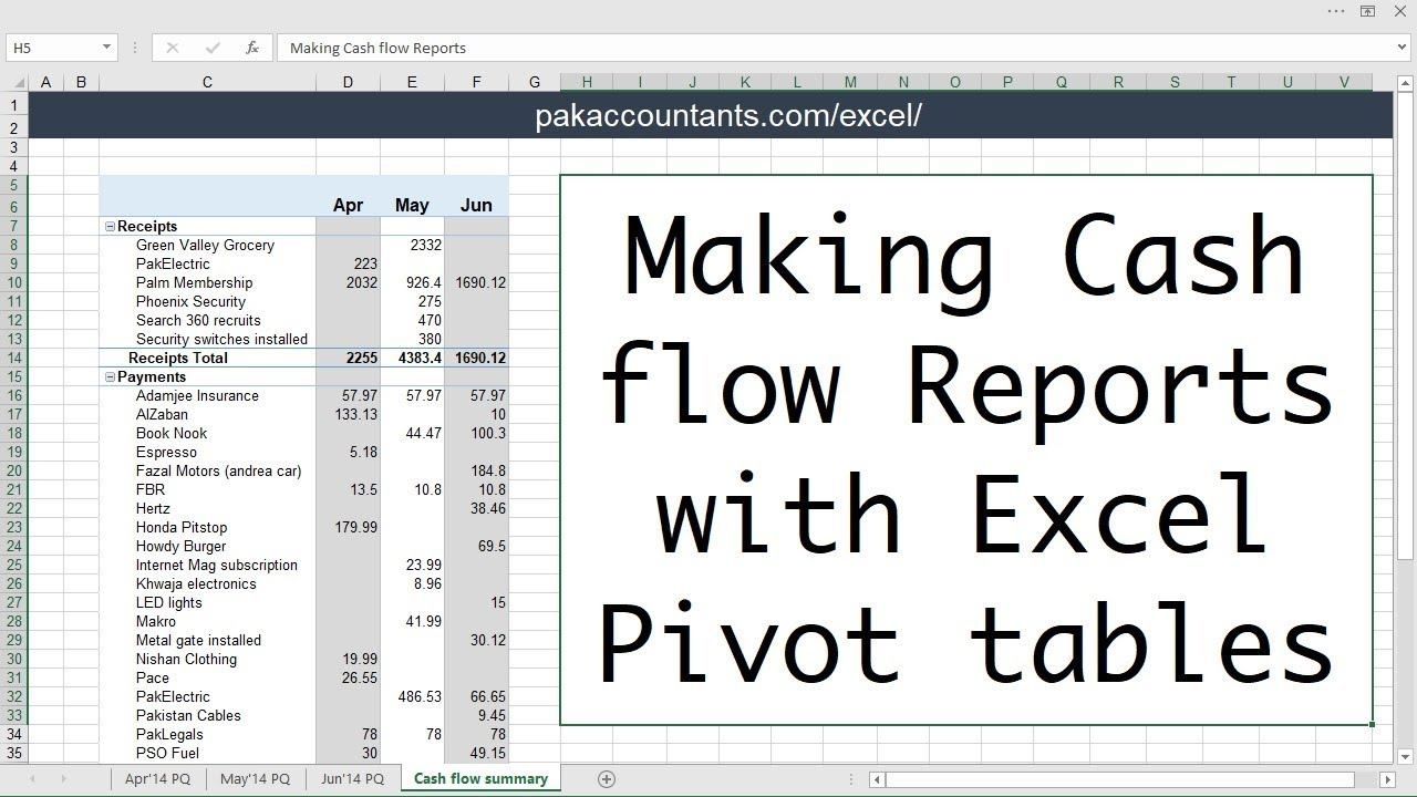 Making Cash flow summary in Excel using Pivot tables with