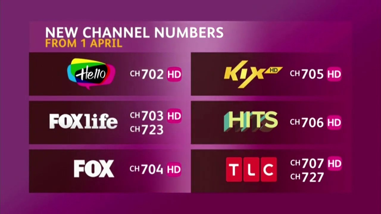 Astro S New Channel Number Starting 1 April 2020 Youtube