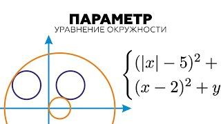 #13. Задача с параметром: уравнение окружности!