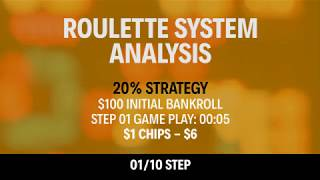 STEP 01 - What can you do with $ 100 initial bankroll?