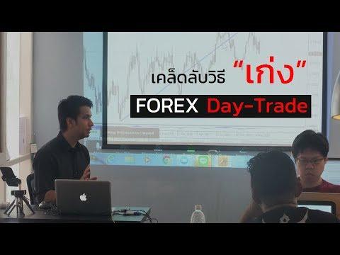 """เคล็บลับวิธี """"เก่ง"""" FOREX Day-trade"""
