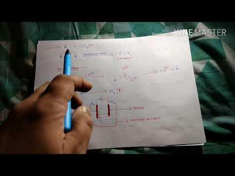 ###KOLBE'S PROCES | ###organic Chemistry |###name Reaction |###Tricks |### Manual Chemistry