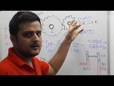 """WHAT IS GEAR RATIO? & """"HOW IT AFFECTS RPM,TORQUE,SPEED?"""""""