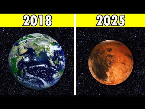 HIVATALOS ❗ A Mars Lesz az Új Otthonunk
