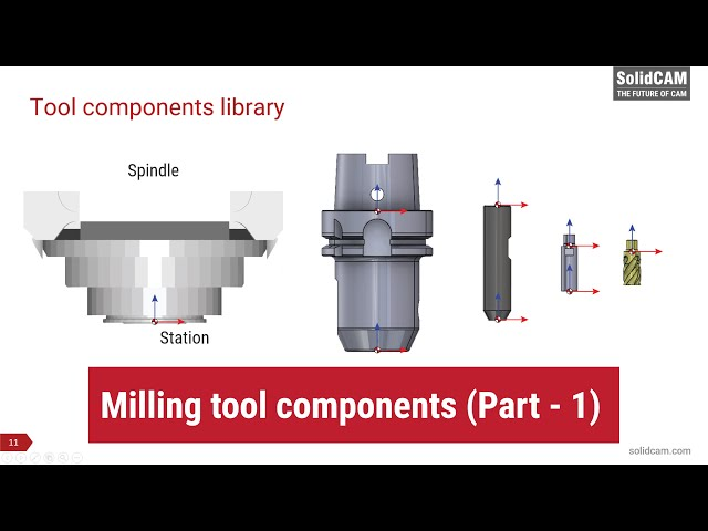 Importing ANY Tool Component in ToolKit – Part 1