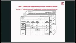 видео Оценка уровня качества