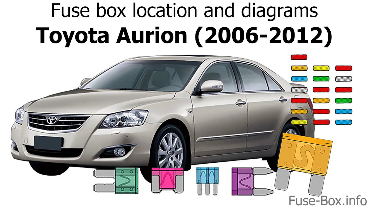 medium resolution of fuse box location and diagrams toyota aurion 2006 2012