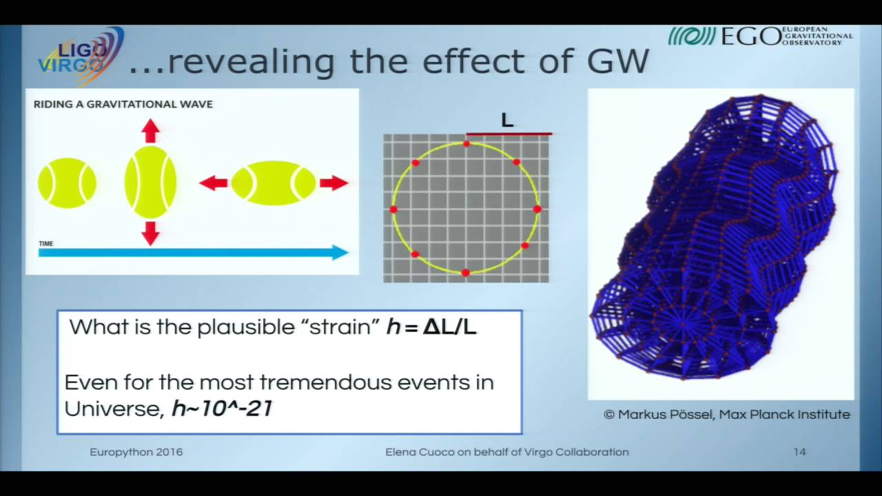 Image from Python in Gravitational Waves Research Communities