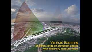 Windex-5000 - Multifunctional pulse Doppler lidar with spatial scanning