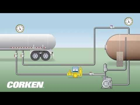 (NEW!) Liquefied Gas Transfer (LPG Storage Tank to Transport)