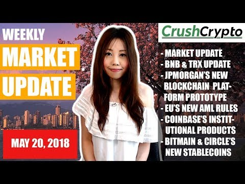Weekly Update: Market Update / JPMorgan / New EU Rules / Coinbase / Bitcoin & Circle