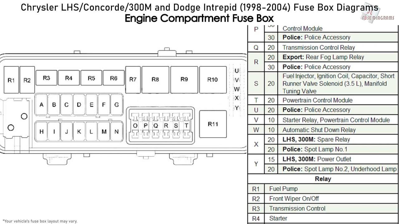 Chrysler LHS, Concorde, 300M and Dodge Intrepid (1998-2004