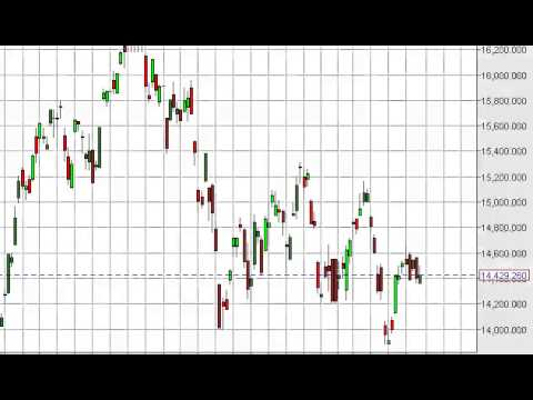 Nikkei Technical Analysis for April 28, 2014 by FXEmpire.com