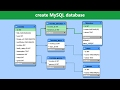 Create MySQL Database - MySQL Workbench Tutorial