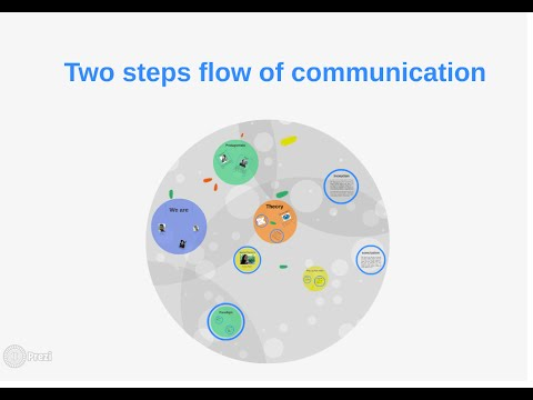 Two Step Flow Of Communication