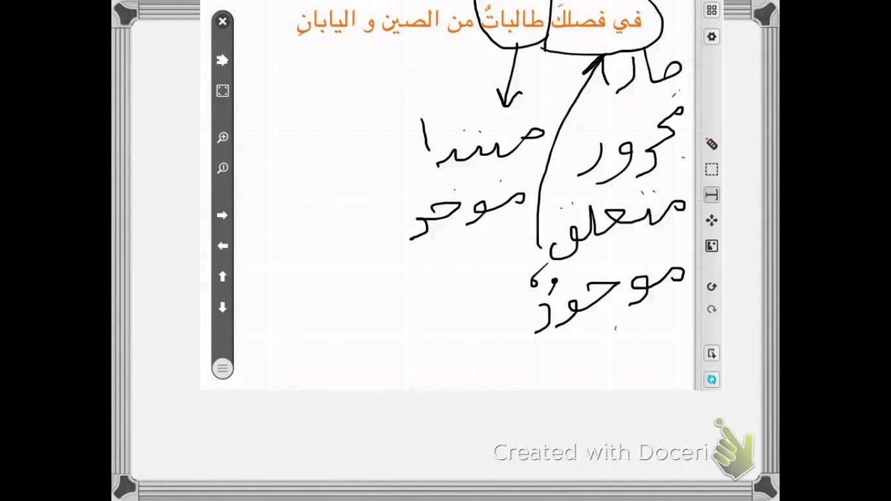 Grammatical analysis (Iraab) of a sentence in Urdu