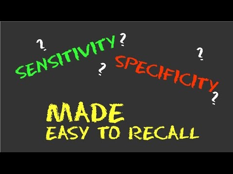 Sensitivity & Specificity (Biostatistics) - Made Extremely Easy to Recall