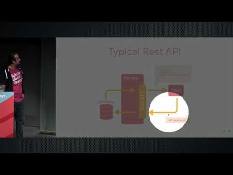 GraphQL - a type system for your API   by Oleg Ilyenko