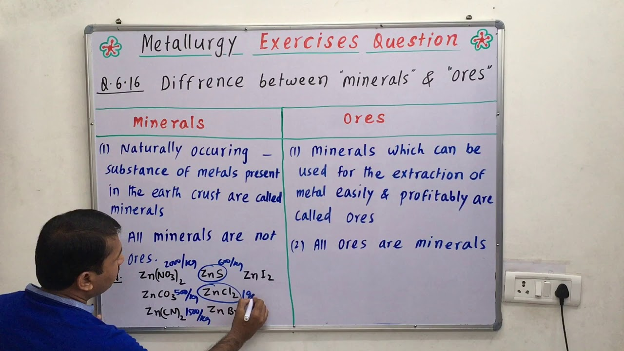 Difference Between Minerals And Ores Youtube