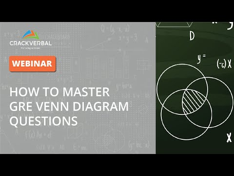 Learn How To Master Gre Venn Diagram Questions Edugorilla Trends