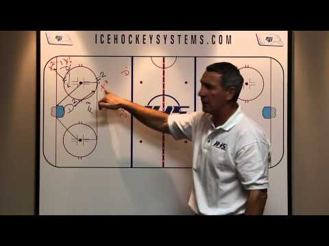 Ice Hockey Coaching Videos by Denis Savard