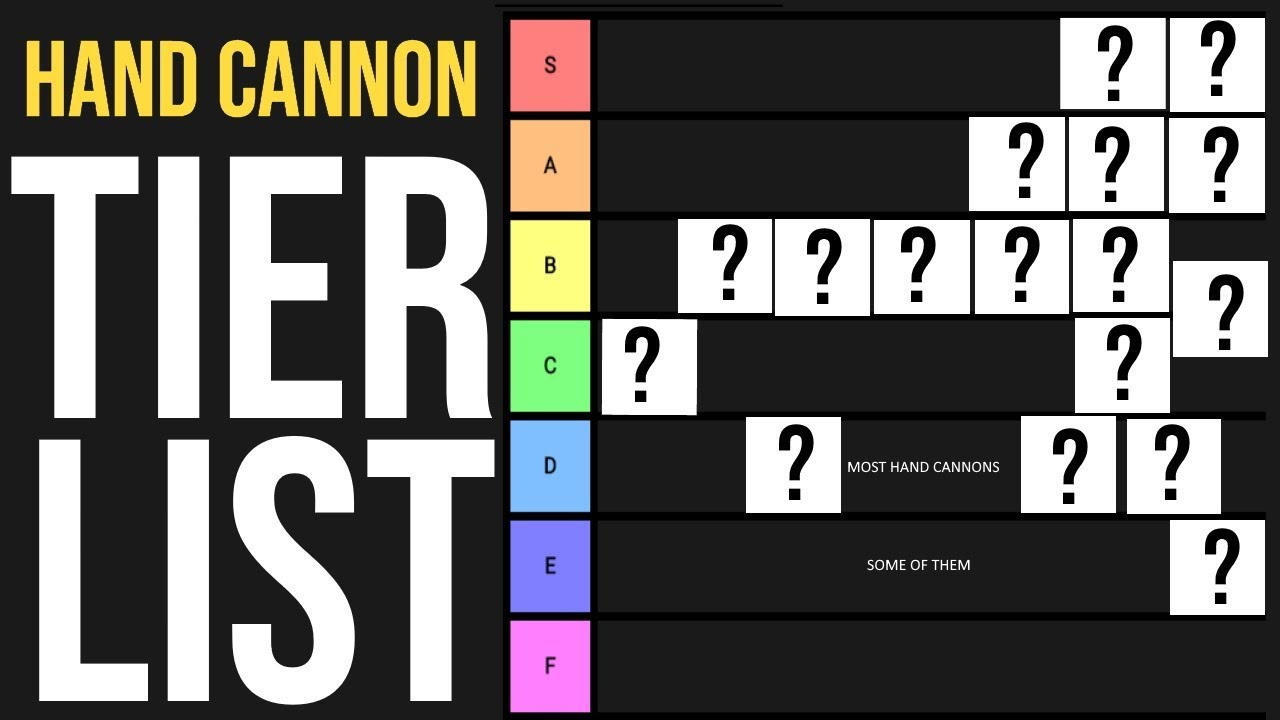 Destiny 2 Hand Cannon Tier List