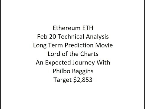 Ethereum ETH - Feb 20 Long Term Technical Analysis - Join me for $2,853