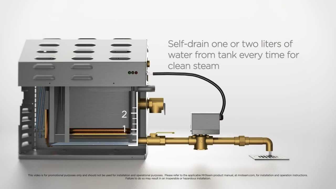 Mr. Steam installation instructions.