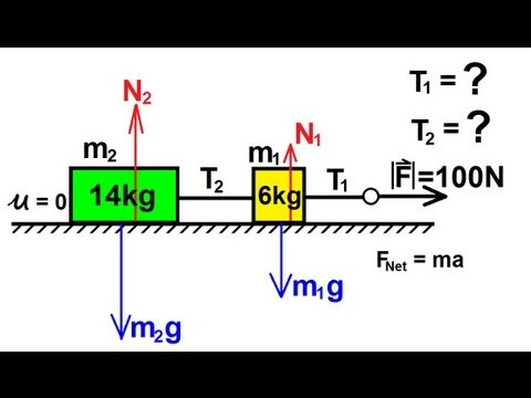Physics - Mechanics: Applications of Newton's Second Law (1 of 20) tension  on horizontal blocks