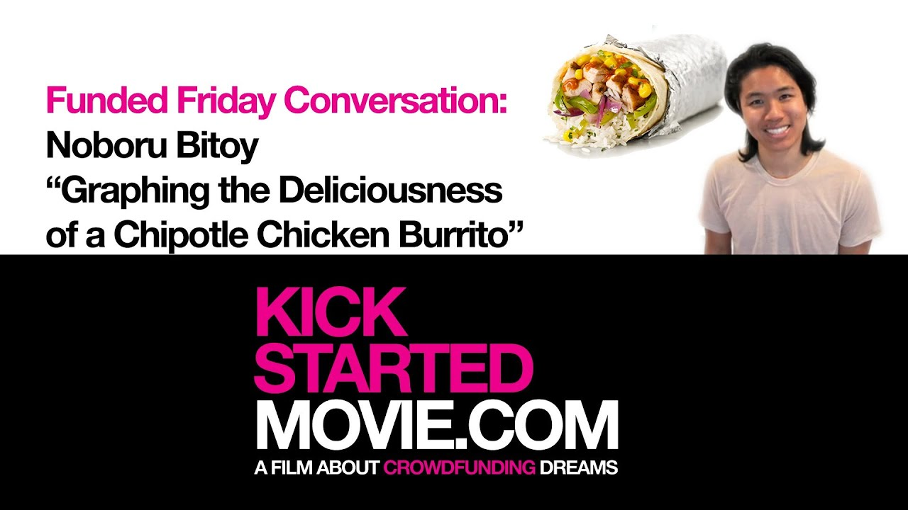 kickstarted-s-funded-friday-graphing-chipotle-s-chicken-burrito